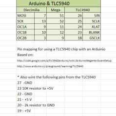 TLC5490